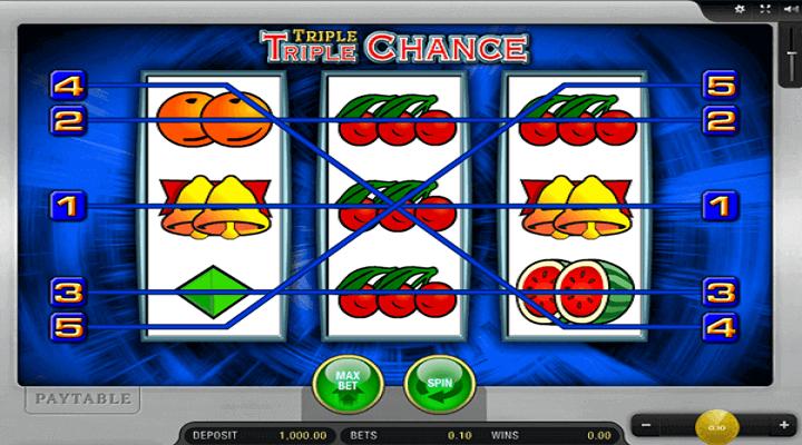 Tragamonedas Triple Chance Hilo Características